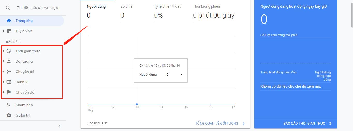 Các tùy chọn trong Google Analytics