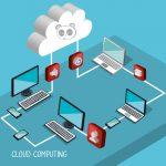 Điện toán đám mây là gì?
