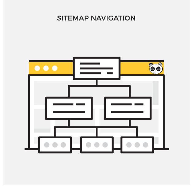 Khái niệm sitemap