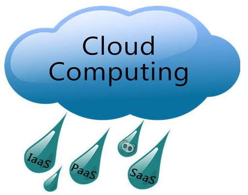 Mô hình điện toán đám mây