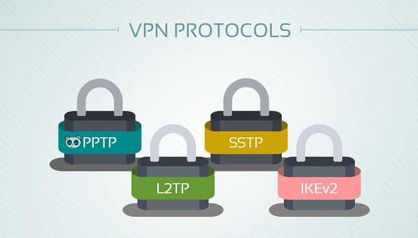 giao thức phổ biến của VPN.