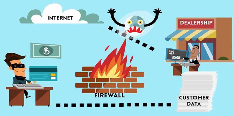 Cách Firewall hoạt động