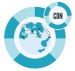 CDN là gì?